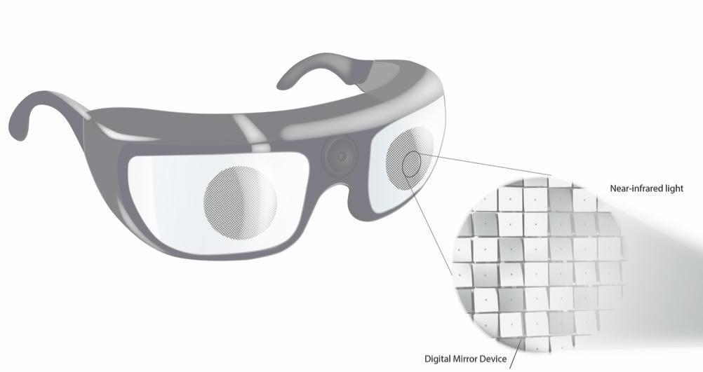 vakok látása látásélesség 6 0 mit jelent