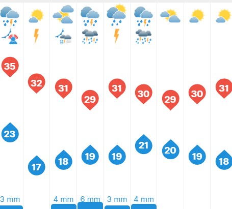 Teljesen megbolondul az időjárás