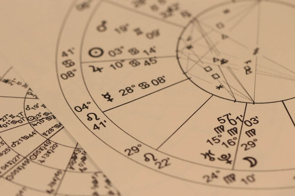 Kreatív csillagjegyek 02