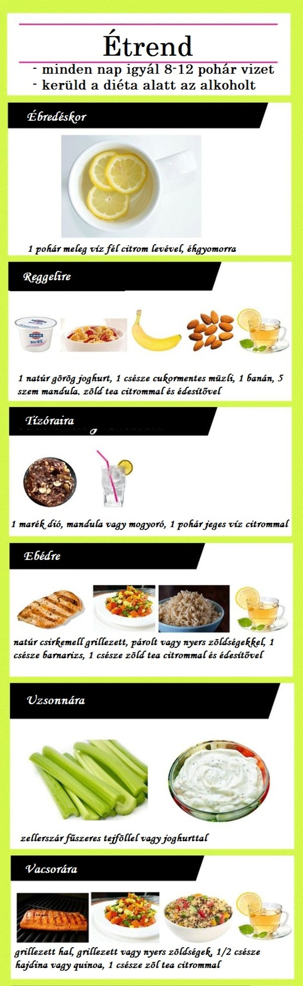 gyors fogyás diéta étrend yohimbin adag zsírvesztés esetén