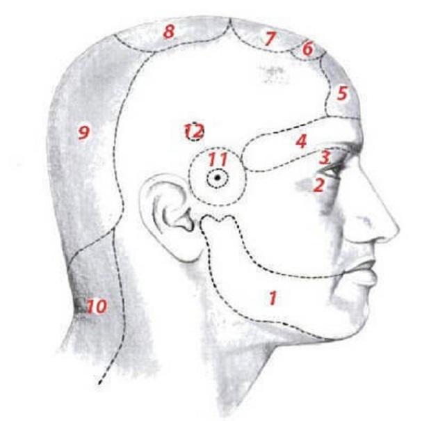 amelyből rövidlátás alakulhat ki mind a látásról és annak kezeléséről